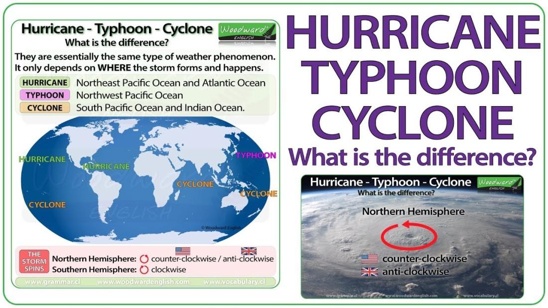 hurricanetyphoon